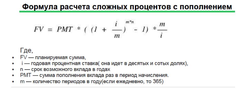 Формула сложных процентов с пополнением