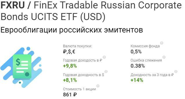 FXRU ETF Росссийских корпоративных еврооблигаций