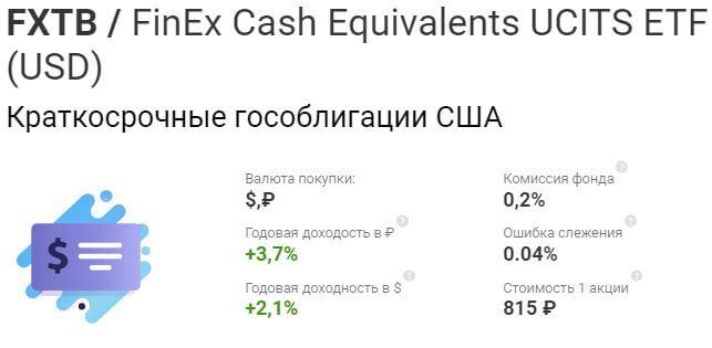 ЕТФ гособлигаций США fxtb