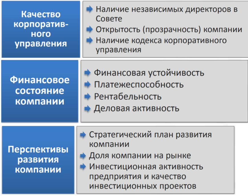 Параметры ОФЗ общая